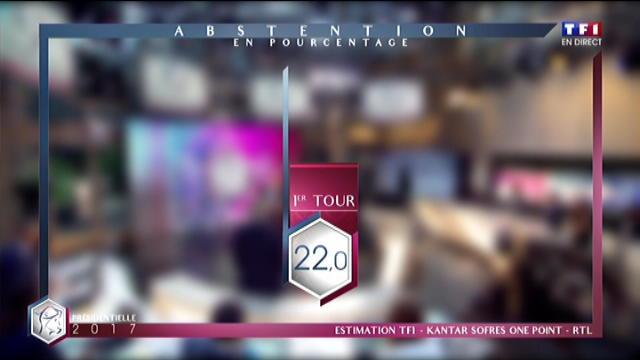 Replay Présidentielle - Dimanche 23 avril 2017
